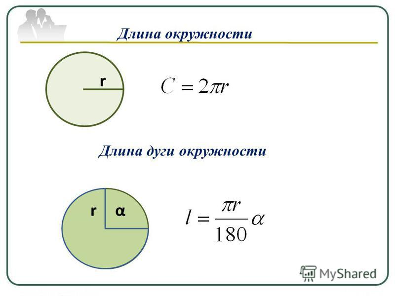 Длина окружности r Длина дуги окружности rα