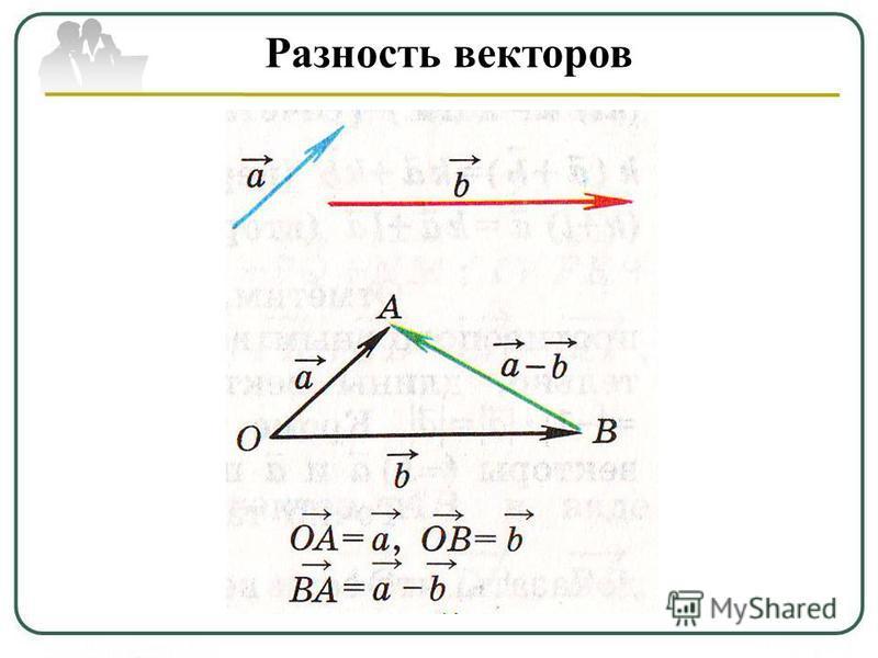 Разность векторов