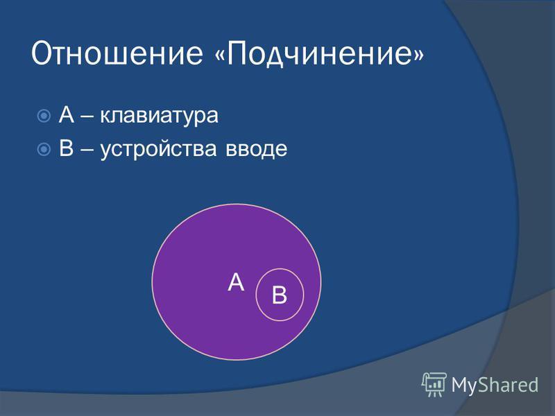 Отношение «Подчинение» А – клавиатура В – устройства вводе А В