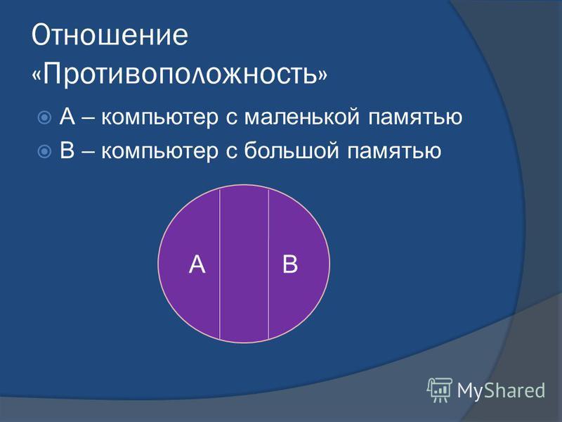 Отношение «Противоположность» А – компьютер с маленькой памятью В – компьютер с большой памятью А В