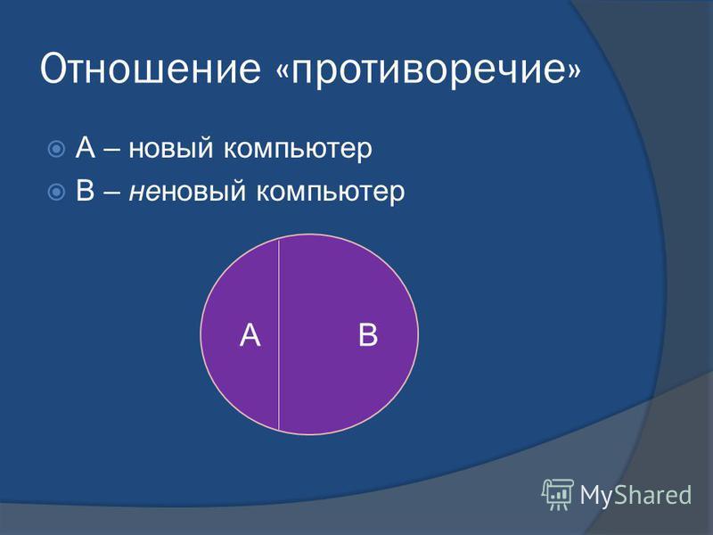 Отношение «противоречие» А – новый компьютер В – неновый компьютер А В