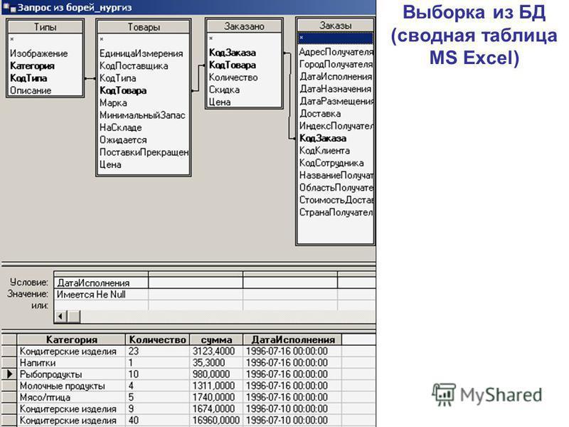 Выборка из БД (сводная таблица MS Excel)