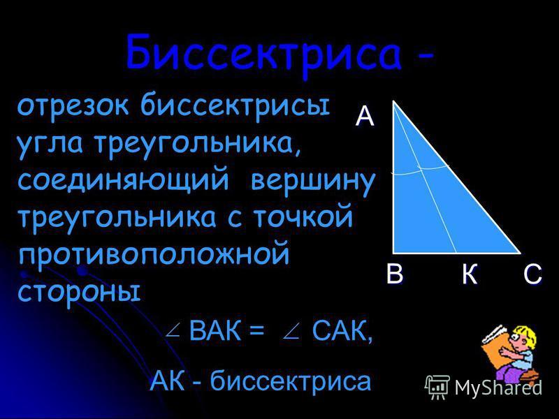 Биссектриса - отрезок биссектрисы угла треугольника, соединяющий вершину треугольника с точкой противоположной стороны А В КС ВАК = САК, АК - биссектриса