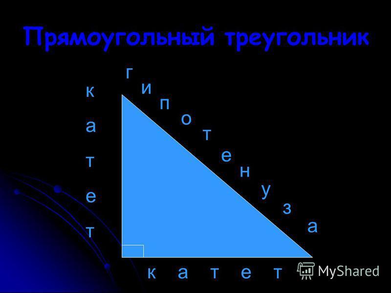 Прямоугольный треугольник к а т е т к а т е т г и п о т е н у з а