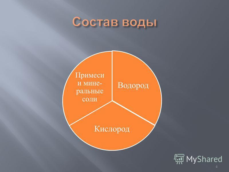 Водород Кислород Примеси и минеральные соли 4
