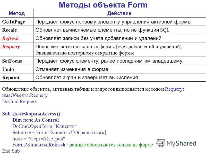 Методы объекта Form Метод Действие GoToPage Передает фокус первому элементу управления активной формы Recalc Обновляет вычисляемые элементы, но не функции SQL Refresh Обновляет записи без учета добавлений и удалений Requery Обновляет источник данных