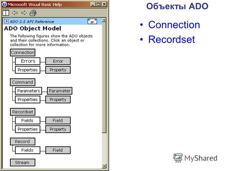 Объекты ADO Connection Recordset
