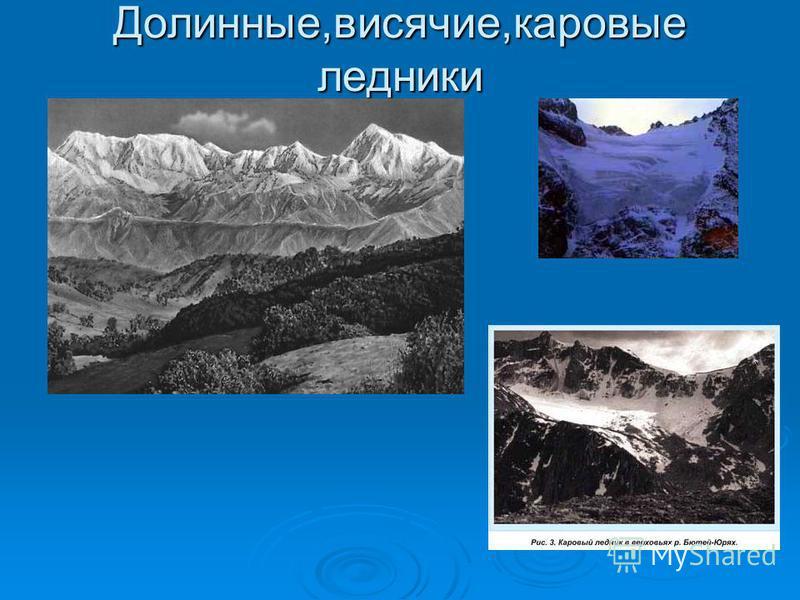 Долинные,висячие,каровые ледники