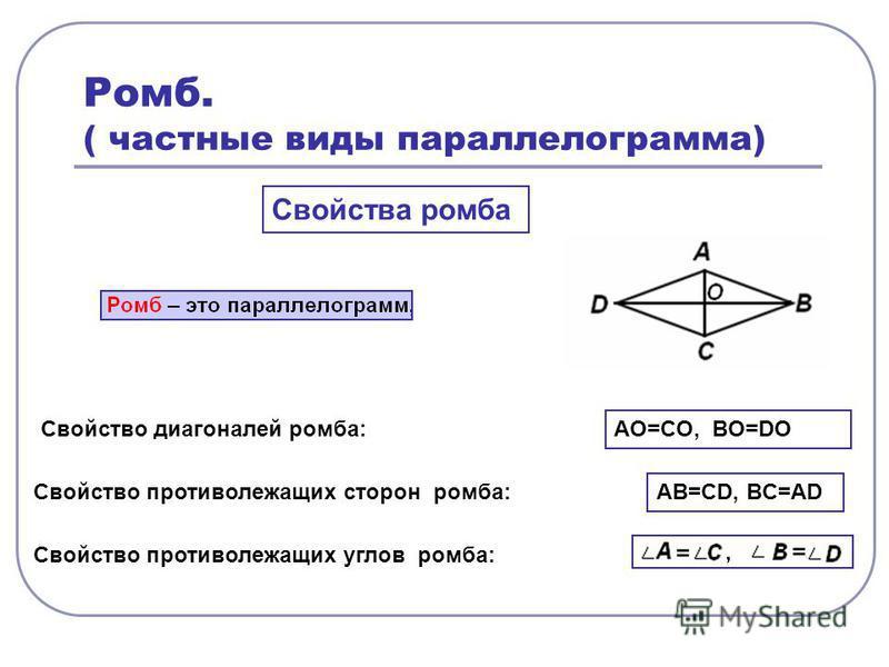 Свойство диагоналей ромба: Свойство противолежащих сторон ромба: Свойство противолежащих углов ромба: AO=CO, BO=DO AB=CD, BC=AD Свойства ромба