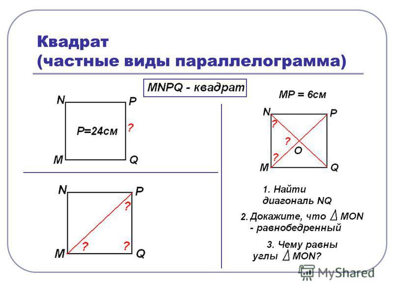 Квадрат (частные виды параллелограмма)