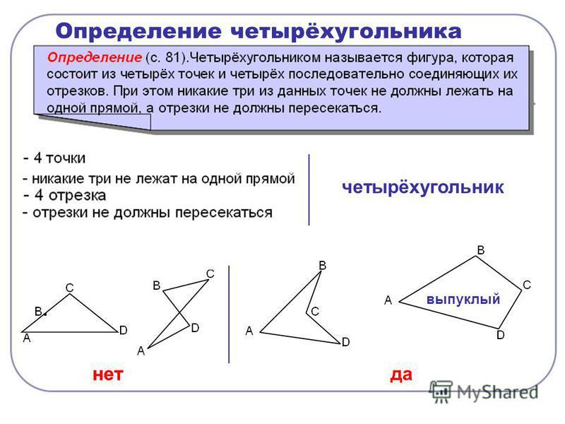 Определение четырёхугольника четырёхугольник нет да выпуклый нет