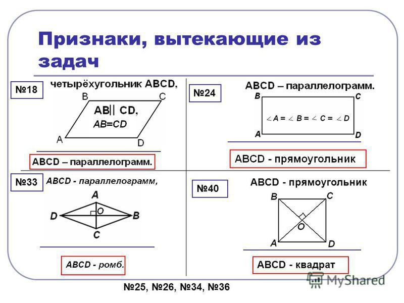 Признаки, вытекающие из задач 18 24 40 ABCD - прямоугольник ABCD - квадрат 33 25, 26, 34, 36