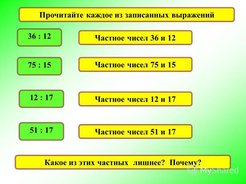 Прочитайте каждое из записанных выражений 36 : 12 Частное чисел 36 и 12 75 : 15 Частное чисел 75 и 15 12 : 17 Частное чисел 12 и 17 51 : 17 Частное чисел 51 и 17 Какое из этих частных лишнее? Почему?
