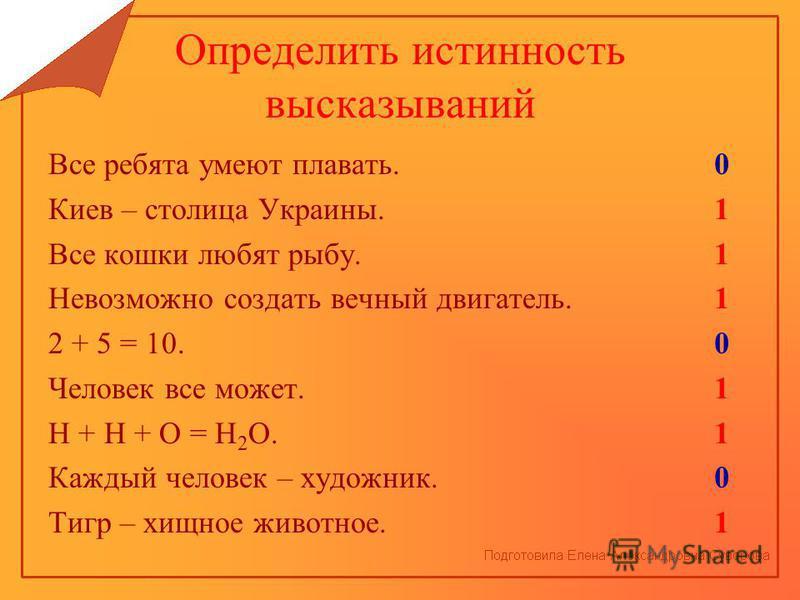 Определить истинность высказываний Все ребята умеют плавать. Киев – столица Украины. Все кошки любят рыбу. Невозможно создать вечный двигатель. 2 + 5 = 10. Человек все может. Н + Н + О = Н 2 О. Каждый человек – художник. Тигр – хищное животное. 0 1 1