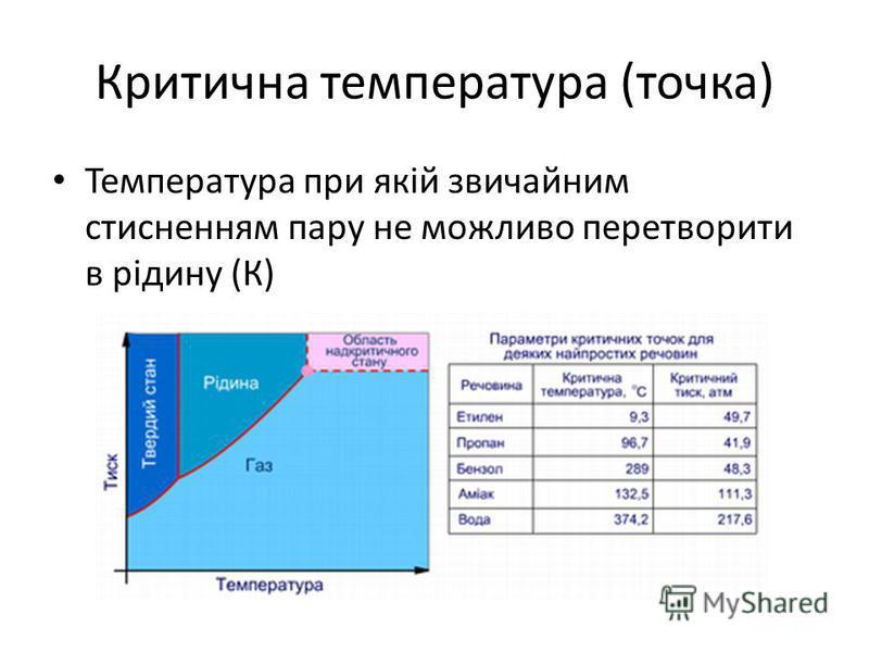 Критична температура (точка) Температура при якій звичайним стисненням пару не можливо перетворити в рідину (К)