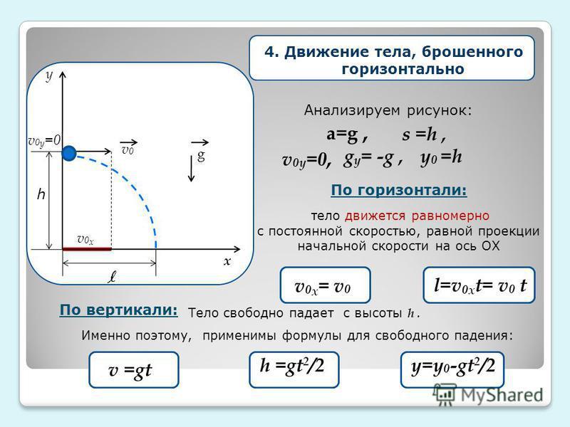 4. Движение тела, брошенного горизонтально v 0 у =0, a=g, g y = -g, y 0 =h s =h, Анализируем рисунок: По горизонтали: тело движется равномерно с постоянной скоростью, равной проекции начальной скорости на ось ОХ v0x= v0v0x= v0 l=v x t= v 0 cosa t l=v