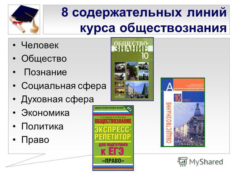 8 содержательных линий курса обществознания Человек Общество Познание Социальная сфера Духовная сфера Экономика Политика Право