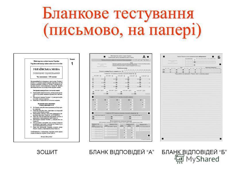Бланкове тестування (письмово, на папері) ЗОШИТБЛАНК ВІДПОВІДЕЙ АБЛАНК ВІДПОВІДЕЙ Б