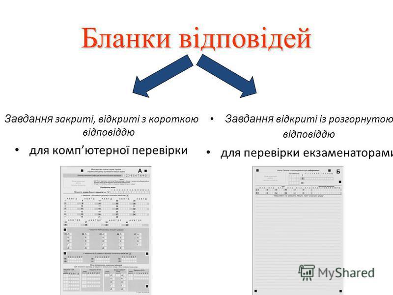 Бланки відповідей Завдання закриті, відкриті з короткою відповіддю для компютерної перевірки Завдання відкриті із розгорнутою відповіддю для перевірки екзаменаторами