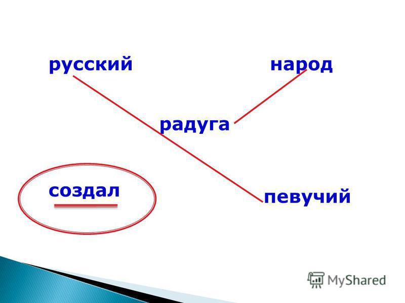 русский народ певучий радуга создал