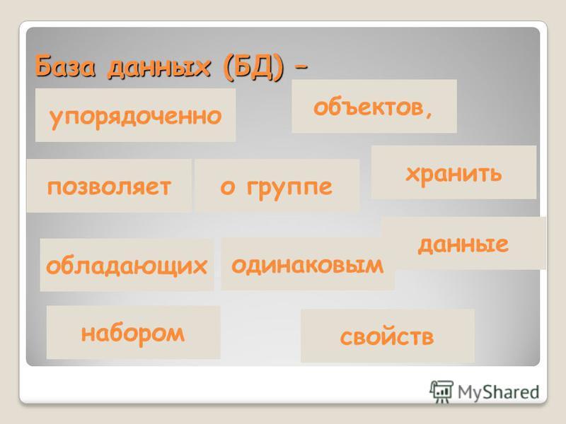 База данных (БД) – упорядоченно позволяет данные хранить о группе объектов, обладающих одинаковым набором свойств