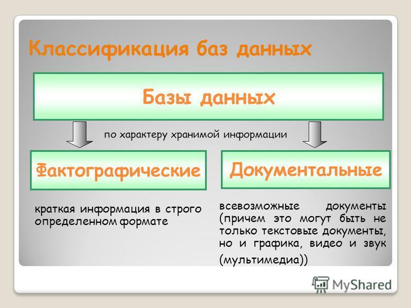 Классификация баз данных по характеру хранимой информации Базы данных Документальные Фактографические краткая информация в строго определенном формате всевозможные документы (причем это могут быть не только текстовые документы, но и графика, видео и