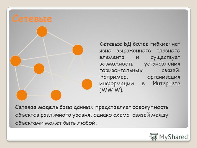 Сетевые Сетевая модель базы данных представляет совокупность объектов различного уровня, однако схема связей между объектами может быть любой. Сетевые БД более гибкие: нет явно выраженного главного элемента и существует возможность установления гориз