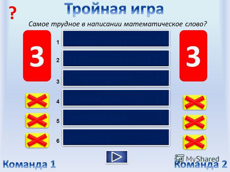 Простыми 30 Натуральными 24 Положит./отриц. 15 Чётн./нечётн. 8 Целыми 5 Дробными 3 Какими бывают числа? 1 2 5 6 3 4 22 ?