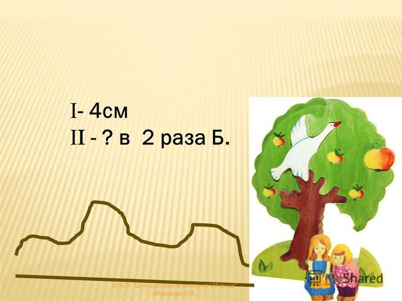 Задача Маша собрала 3 корзины яблок, по 4 кг в каждой. Сколько килограммов яблок собрала Маша? 4 кг г ? ОГКОУ Шуйская школа-интернат VIII вида Абрамова Л.Н.