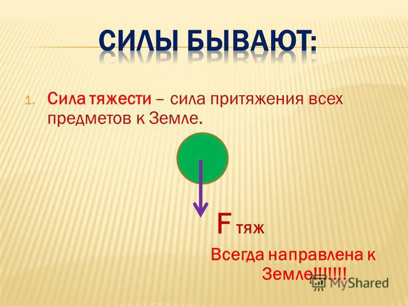 1. Сила тяжести – сила притяжения всех предметов к Земле. F тяж Всегда направлена к Земле!!!!!!!
