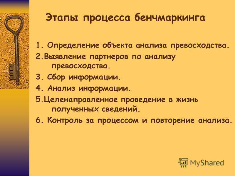 Этапы процесса бенчмаркинга 1. Определение объекта анализа превосходства. 2. Выявление партнеров по анализу превосходства. 3. Сбор информации. 4. Анализ информации. 5. Целенаправленное проведение в жизнь полученных сведений. 6. Контроль за процессом