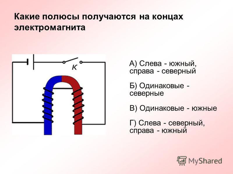 Какие полюсы получаются на концах электромагнита А) Слева - южный, справа - северный Б) Одинаковые - северные В) Одинаковые - южные Г) Слева - северный, справа - южный