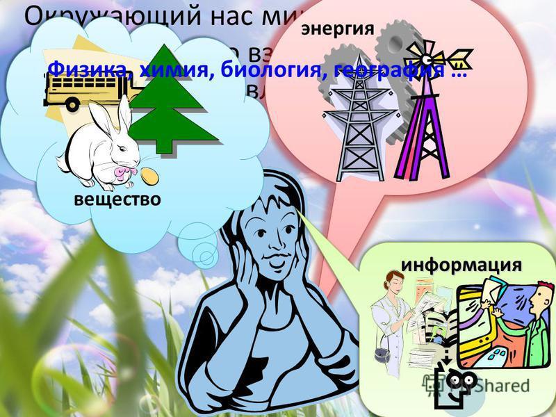 Окружающий нас мир может быть представлен во взаимодействии трех составляющих – вещество Физика, химия, биология, география … энергия информация