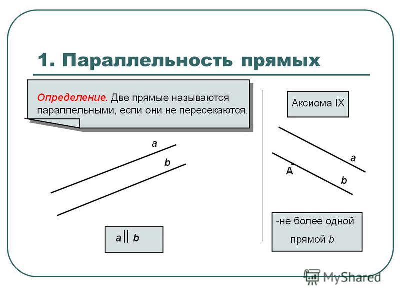 1. Параллельность прямых
