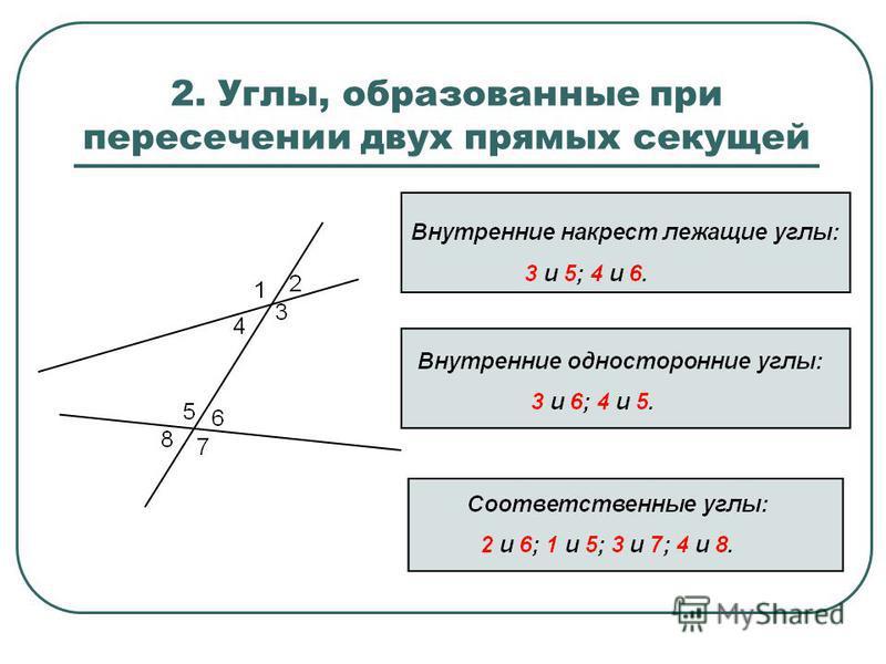 2. Углы, образованные при пересечении двух прямых секущей
