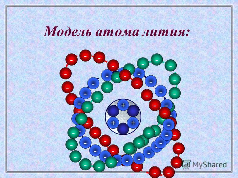 Модель атома лития: + + + - - - - - - - - - - - - - - - - - -- - - - - - - - - - --- - - - - - - - - - - - - - - - - -- - - - - - -- - - - - - - - - - - - - - - - - - - -