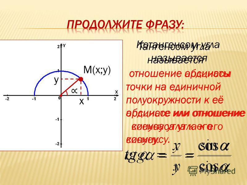 Тангенсом угла называется отношение ординаты точки на единичной полуокружности к её абсциссе или отношение синуса угла к его косинусу. М(х;у) х у Котангенсом угла называется отношение абсциссы точки на единичной полуокружности к её ординате или отнош