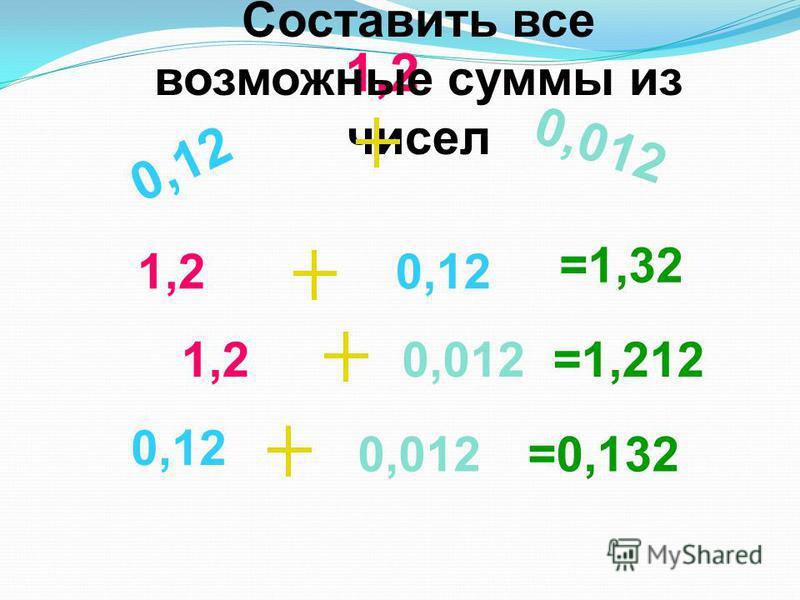 Вычислите устно 4+0,5= 0,28+3= 2+7,2= 15,4-3= 0,3+0,4= 0,9-0,5= 0,08+0,02= 0,32-0,05= 2,3+5,4= 4,7-1,2= 9,74-1,54= 6,38+0,62= 0,003+0,05= 0,52+0,09= 1-0,3= 0,6-0,04= 4,5 3,28 9,2 12,3 0,7 0,4 0,1 0,27 7,9 3,5 8,2 7 0,053 0,61 0,7 0,56 МОЛОДЦЫ! Провер
