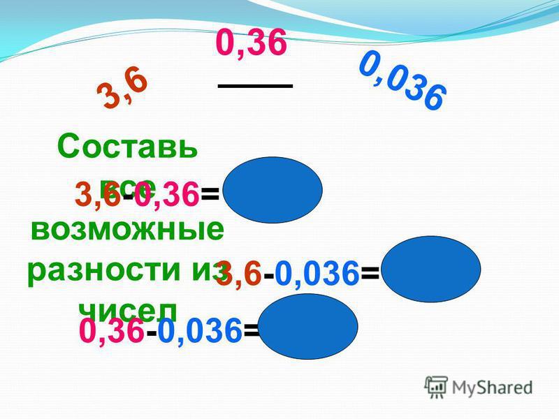 1,2 0,12 0,012 Составить все возможные суммы из чисел 1,20,12 =1,32 1,20,012=1,212 0,12 0,012=0,132