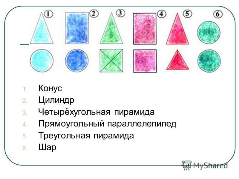1. Конус 2. Цилиндр 3. Четырёхугольная пирамида 4. Прямоугольный параллелепипед 5. Треугольная пирамида 6. Шар