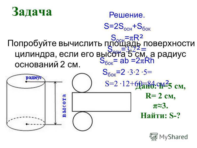 Задача Попробуйте вычислить площадь поверхности цилиндра, если его высота 5 см, а радиус оснований 2 см. Дано: h=5 см, R= 2 см, π3. Найти: S-? Решение. S=2S осн +S бок S осн = π R ² S осн = 32 ²= S бок = ab =2 π Rh S бок =2 32 5= S=2 12+60=84 см ²