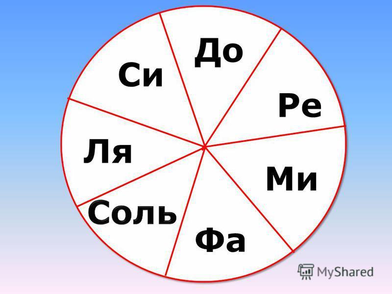 «Рощица» Музыка В.Алексеева Слова М.Фроловой