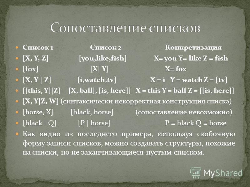 Список 1Список 2Конкретизация [X, Y, Z] [you,like,fish] X= you Y= like Z = fish [fox] [X| Y] X= fox [X, Y | Z] [i,watch,tv] X = i Y = watch Z = [tv] [[this, Y]|Z] [X, ball], [is, here]] X = this Y = ball Z = [[is, here]] [X, Y|Z, W] (синтаксически не