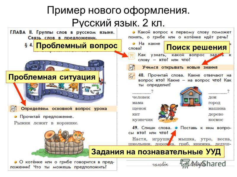 Пример нового оформления. Русский язык. 2 кл. Проблемная ситуация Проблемный вопрос Задания на познавательные УУД Поиск решения