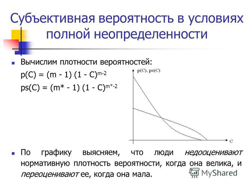 Субъективная вероятность в условиях полной неопределенности Вычислим плотности вероятностей: p(C) = (m - 1) (1 - C) m-2 ps(C) = (m* - 1) (1 - C) m*-2 По графику выясняем, что люди недооценивают нормативную плотность вероятности, когда она велика, и п