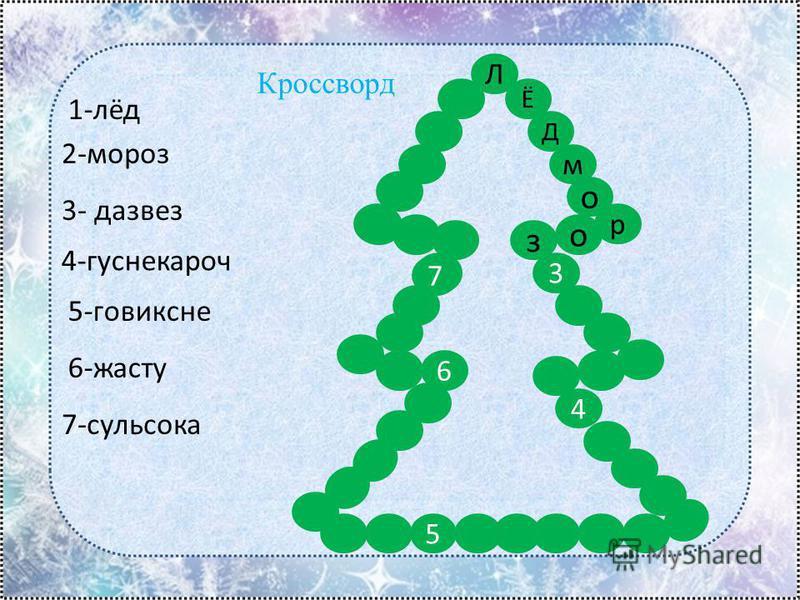 1-лёд 2-мороз 3- дазвез 4-гуснекароч 5-говиксне 6-жасту 7-сульсока Ё Л Д о 3 о м р 4 6 з 5 7 Кроссворд