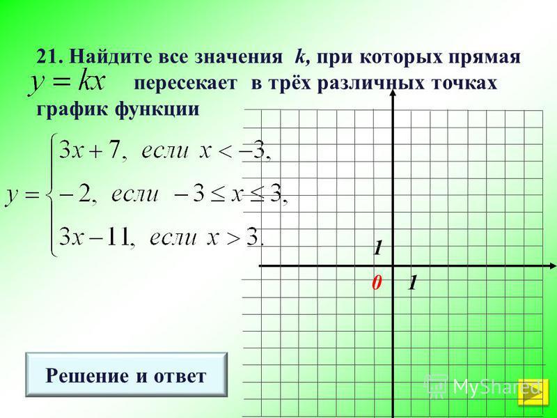 21. Найдите все значения k, при которых прямая пересекает в трёх различных точках график функции Решение и ответ 1 1 0