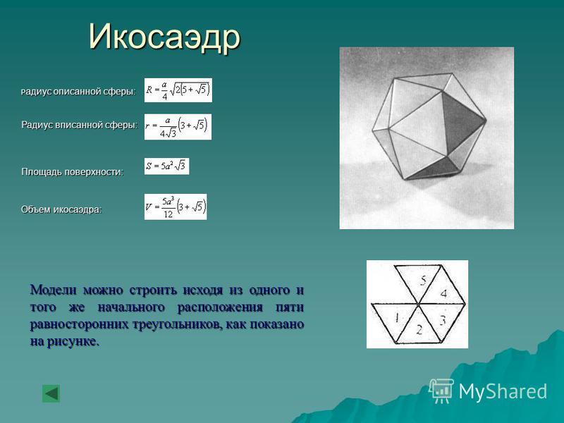 Икосаэдр Р адиус описанной сферы: Радиус вписанной сферы: Площадь поверхности: Объем икосаэдра: Модели можно строить исходя из одного и того же начального расположения пяти равносторонних треугольников, как показано на рисунке.