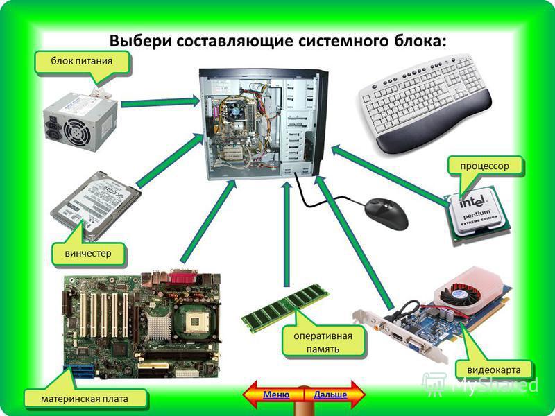 Выбери составляющие системного блока: блок питания видеокарта материнская плата процессор винчестер оперативная память Дальше Меню