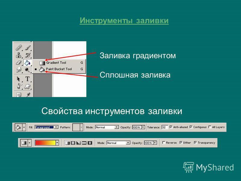 Инструменты заливки Заливка градиентом Сплошная заливка Свойства инструментов заливки